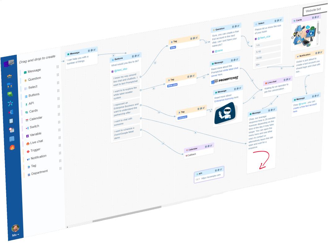 Create chatbots via drag & drop in a visual editor